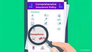 Comprehensive car insurance cover all claims- wakeel