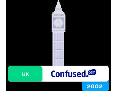 UK Confused.com
