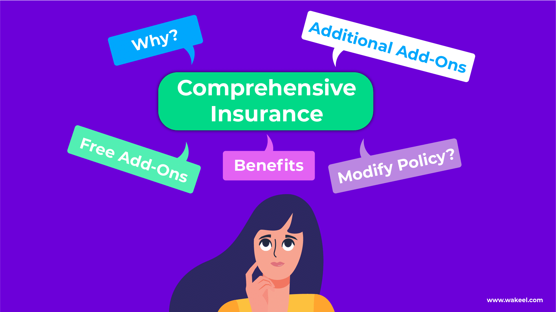 Guide to Comprehensive Insurance Cover & Add-ons