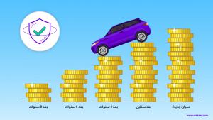 تعرف على نسبة الاستهلاك في وثائق تأمين السيارات